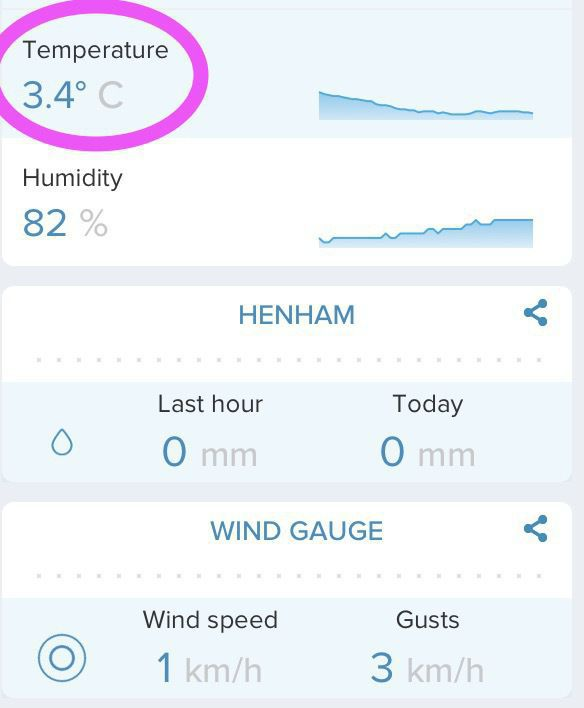 Screenshot from weather station showing a temperature of 3.4C and no wind.