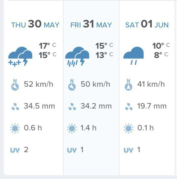 Forecast showing 3 very rainy rather windy days coming up.