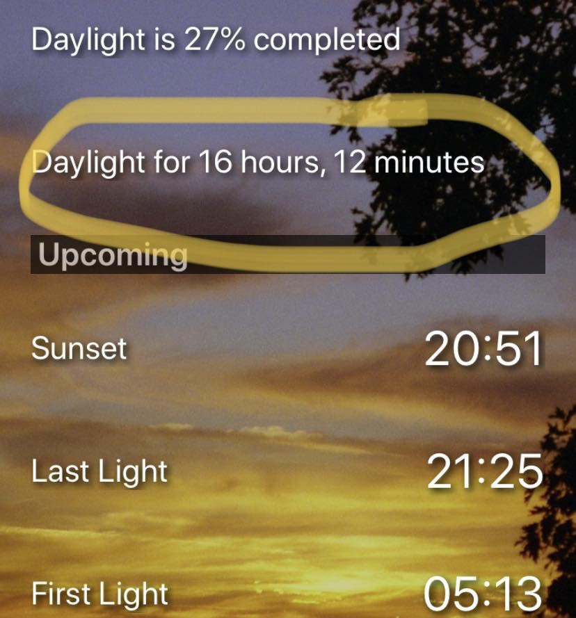 Info on day length and sunset and sunrise times.