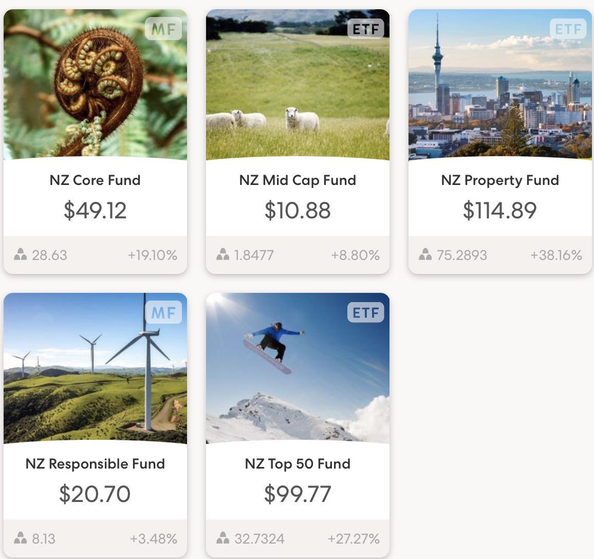 Screenshot of several Sharesies investments.