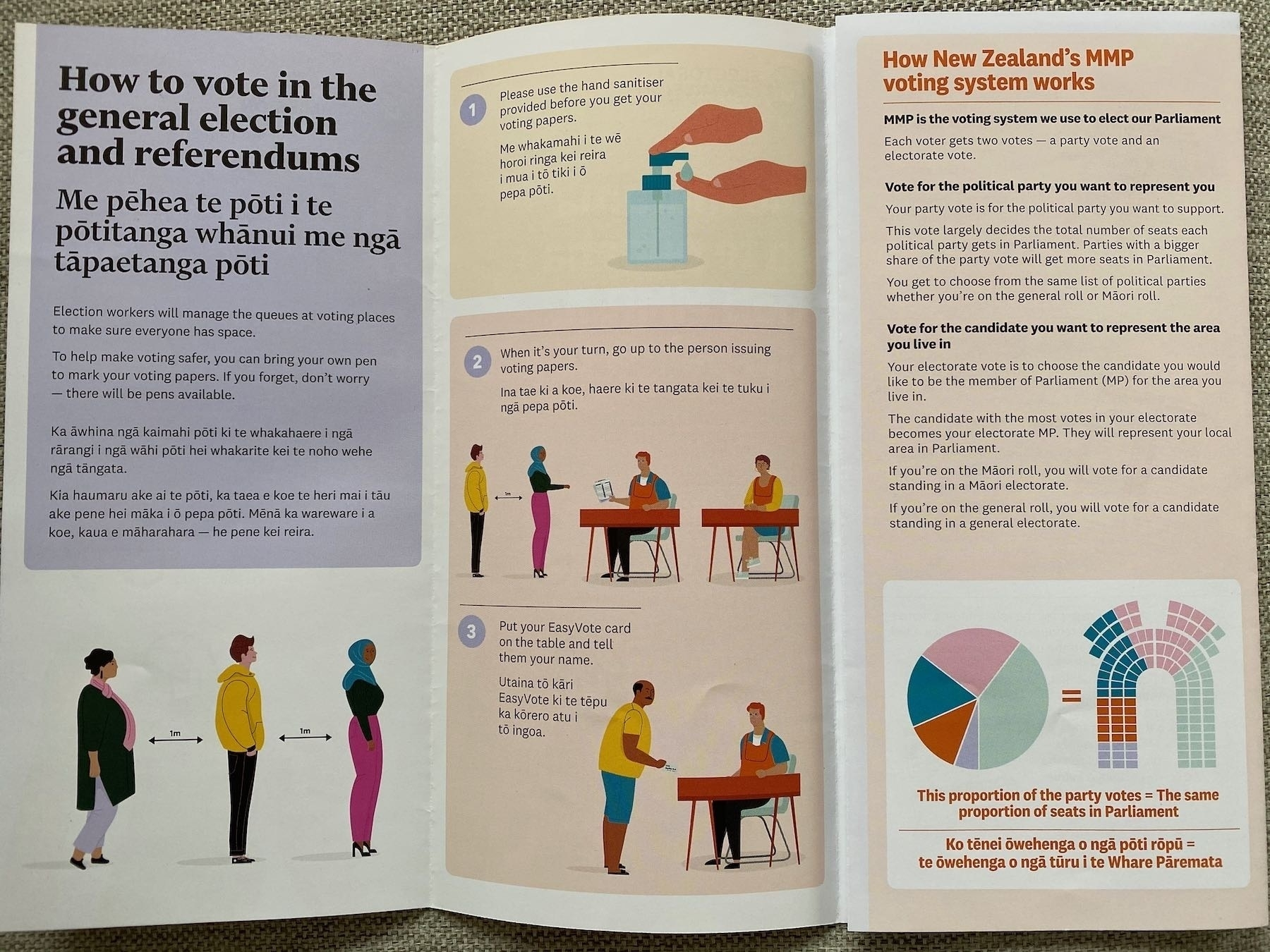 Voter info brochure in English and Māori with inclusive pictures.