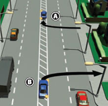 Illustration of road markings.