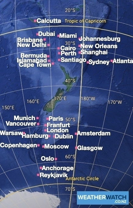 How close are you to the South Pole and Tropics compared to other well known places? &10;(Using latitude co-ordinates only)&10;